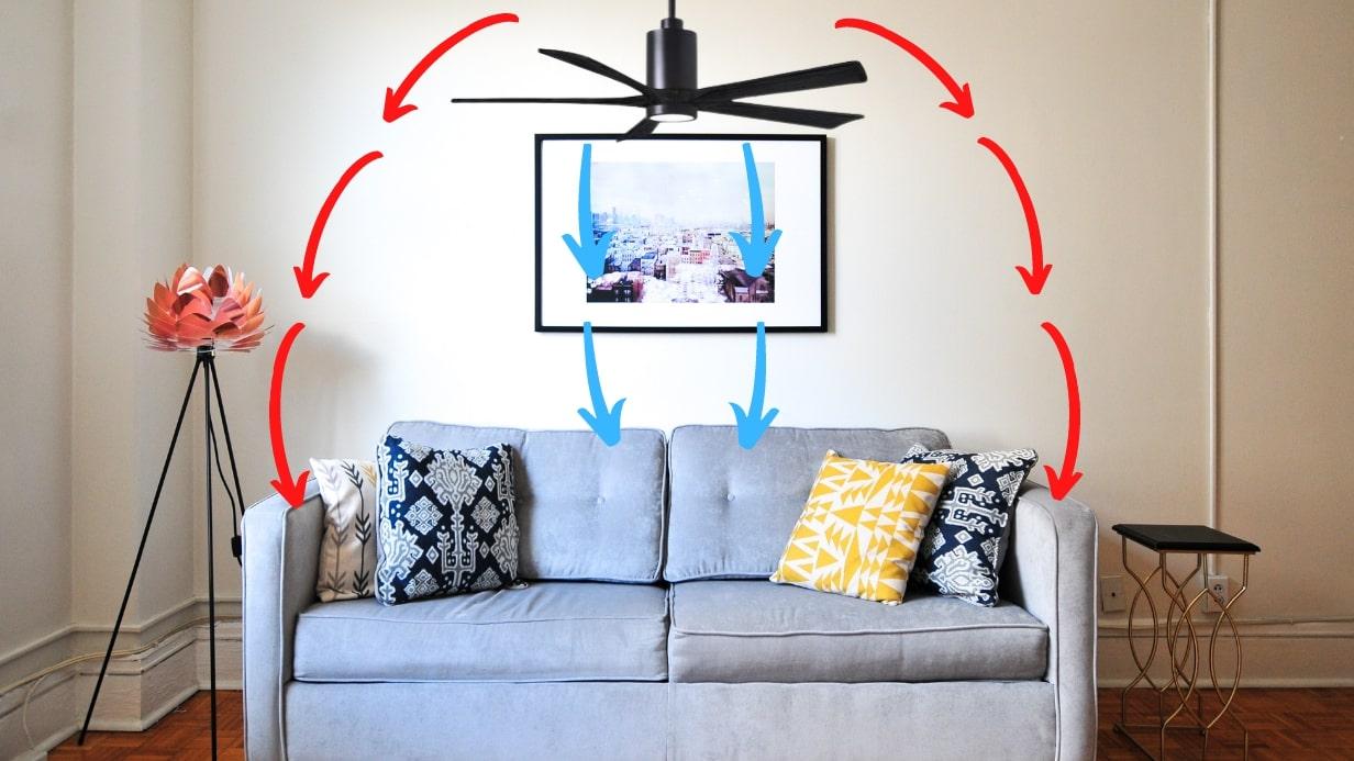 déstratificateur plafond atlas fan